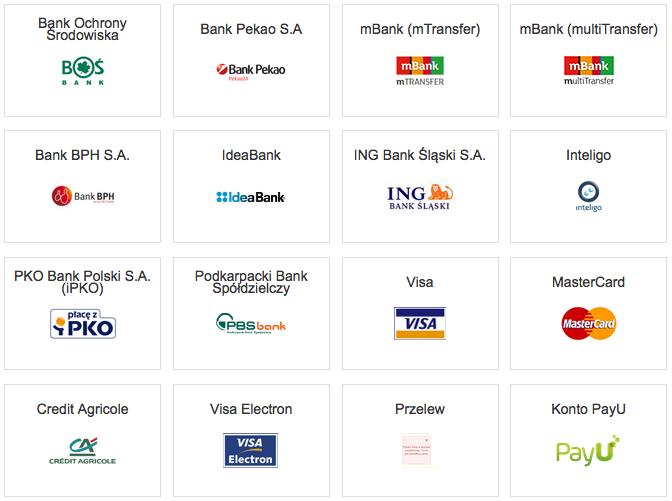 Formy obsługiwane przez PayU - lista przykładowych banków i kart