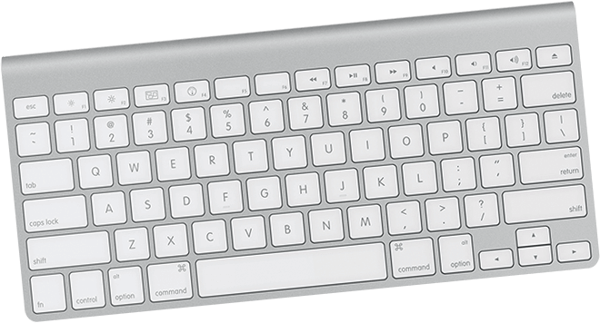 manage your ecommerce platforms from the keyboard